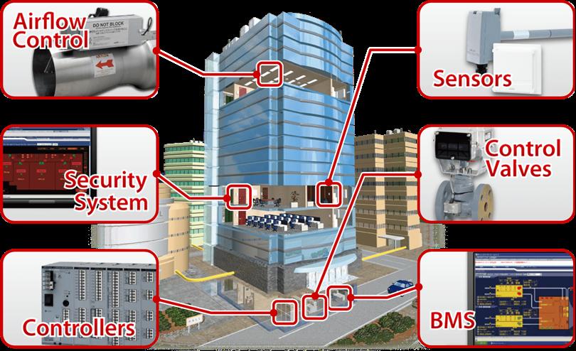 کارکرد ها و اجزای سیستم BMS