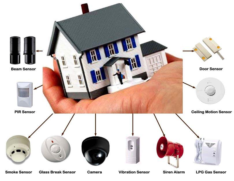 انواع سنسورهای خانه هوشمند ( سنسورهای مهم خانه هوشمند )